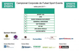 Campionat fotbal in sala - Sports Events